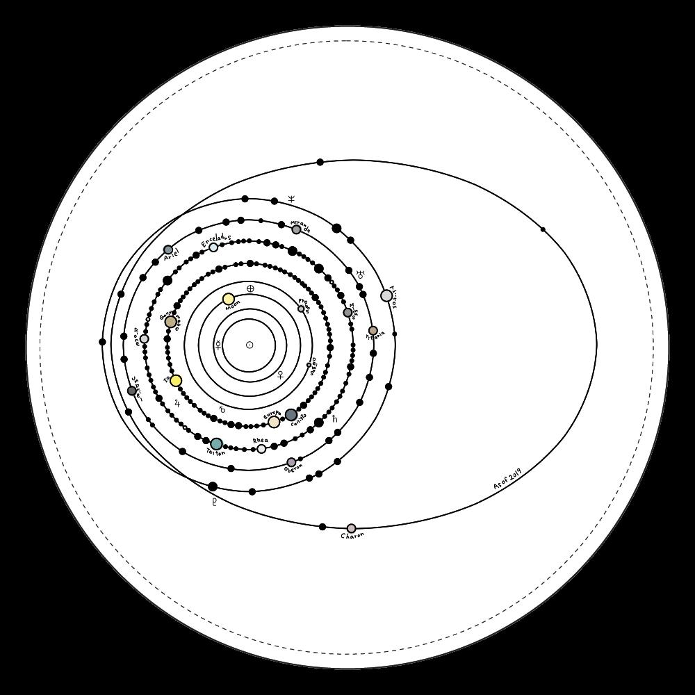太陽系の衛星  コインケース コインケース