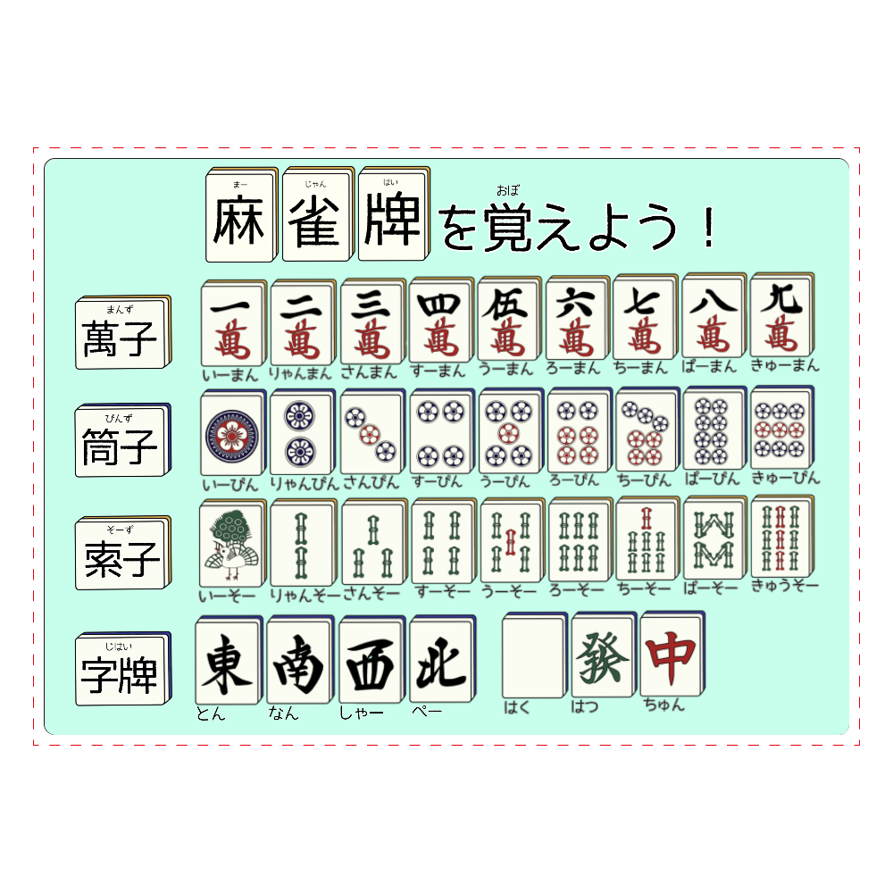 麻雀牌を覚えよう! ジグソーパズル A4サイズ 104ピース
